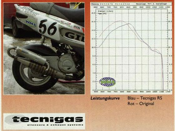 Technigas RS